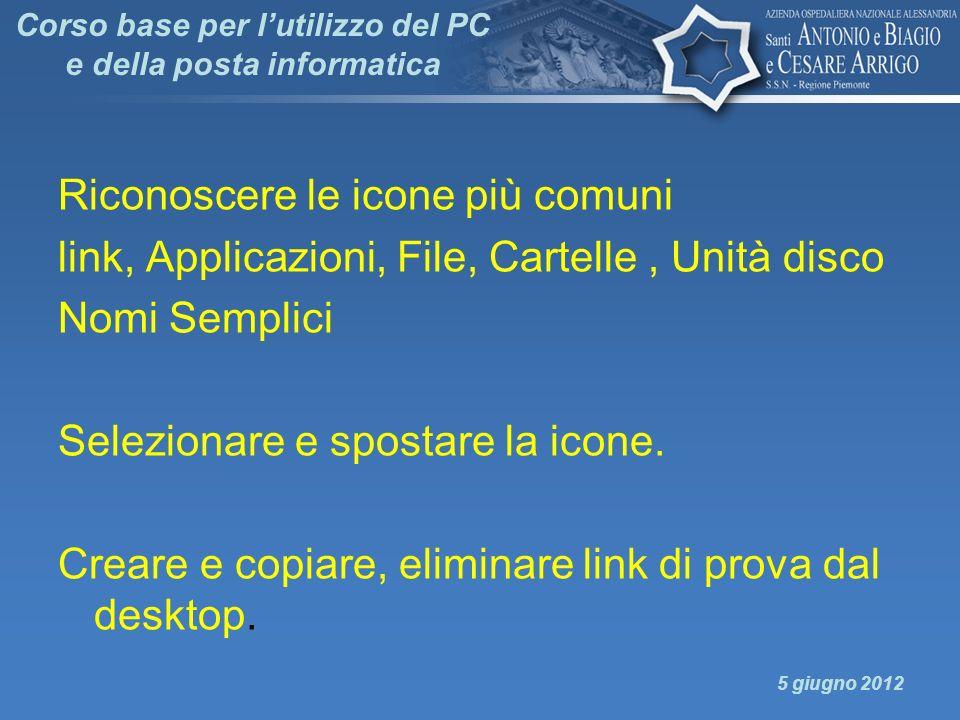 Corso base per lutilizzo del PC e della posta informatica Riconoscere le icone più comuni link, Applicazioni, File, Cartelle, Unità disco Nomi Semplic