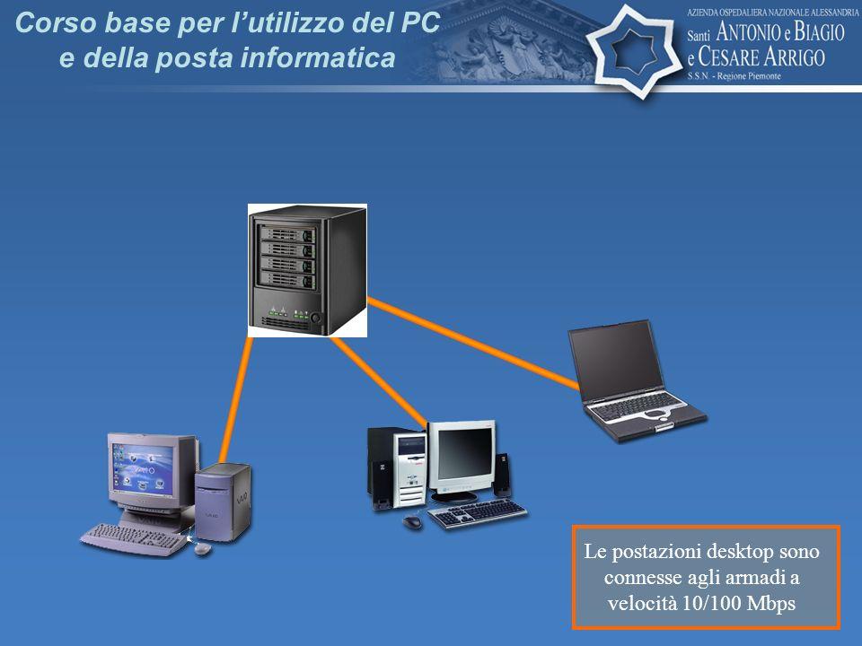 Le postazioni desktop sono connesse agli armadi a velocità 10/100 Mbps Corso base per lutilizzo del PC e della posta informatica