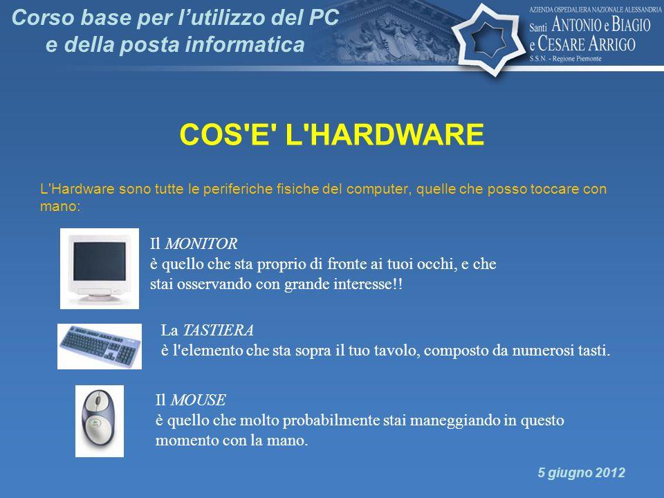 Corso base per lutilizzo del PC e della posta informatica COS'E' L'HARDWARE L'Hardware sono tutte le periferiche fisiche del computer, quelle che poss