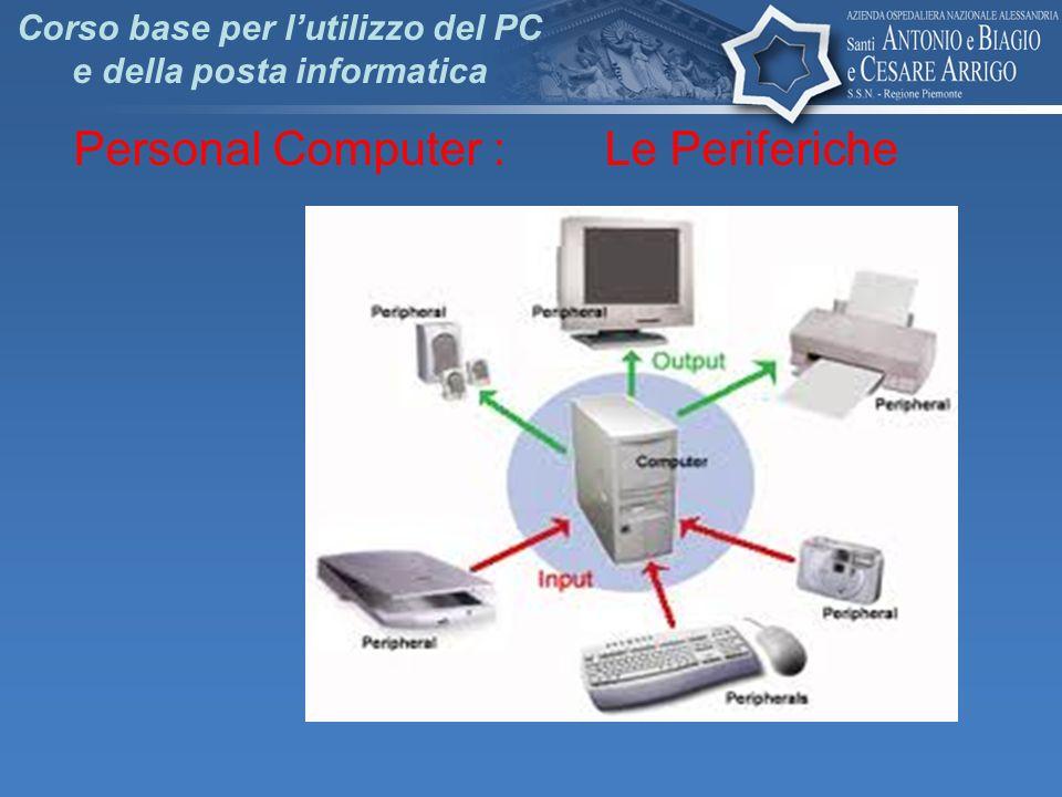 Corso base per lutilizzo del PC e della posta informatica Riconoscere le icone più comuni link, Applicazioni, File, Cartelle, Unità disco Nomi Semplici Selezionare e spostare la icone.