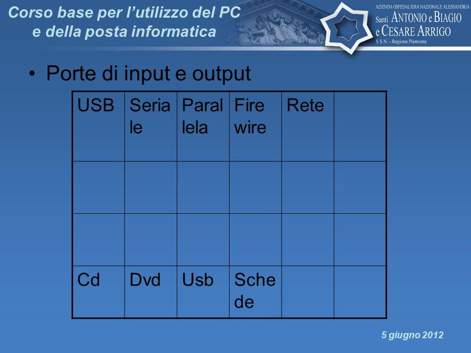 Porte di input e output 5 giugno 2012 USBSeria le Paral lela Fire wire Rete CdDvdUsbSche de