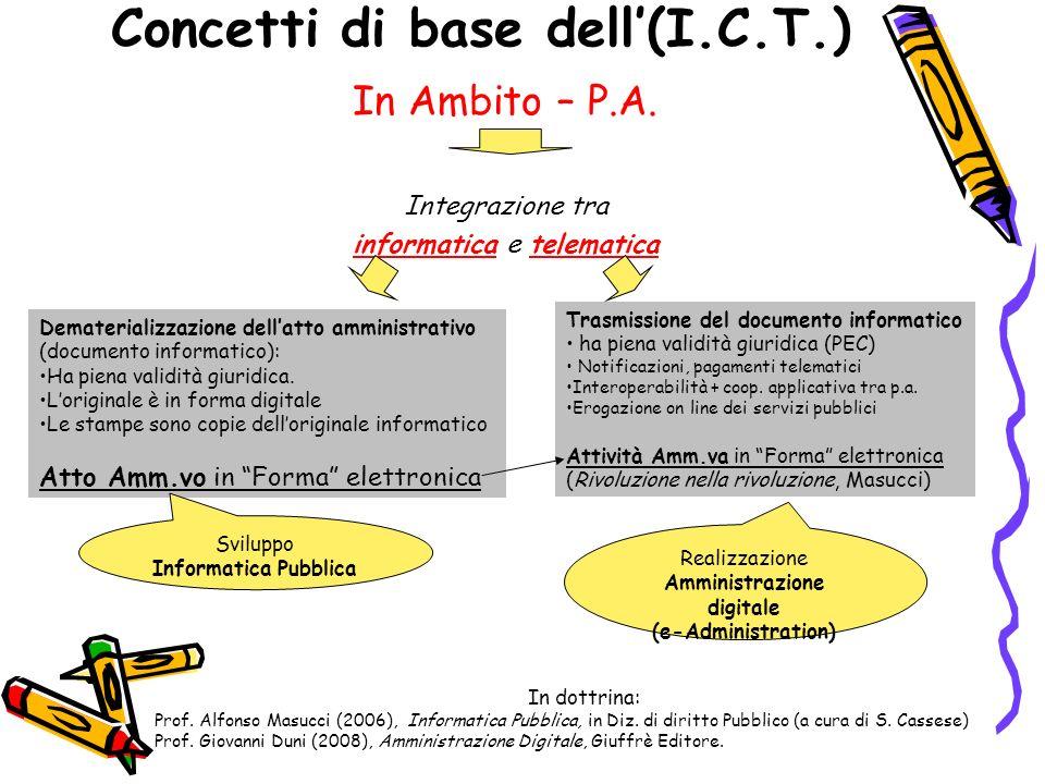 Concetti di base dell(I.C.T.) In Ambito – P.A.