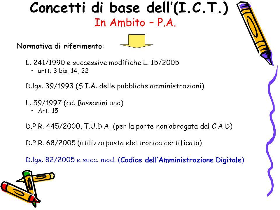 Concetti di base dell(I.C.T.) In Ambito – P.A.Normativa di riferimento: L.
