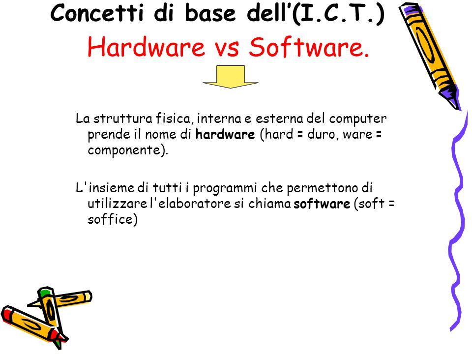 Concetti di base dell(I.C.T.) Hardware vs Software.