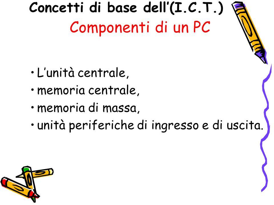 Concetti di base dell(I.C.T.) Componenti di un PC Lunità centrale, memoria centrale, memoria di massa, unità periferiche di ingresso e di uscita.