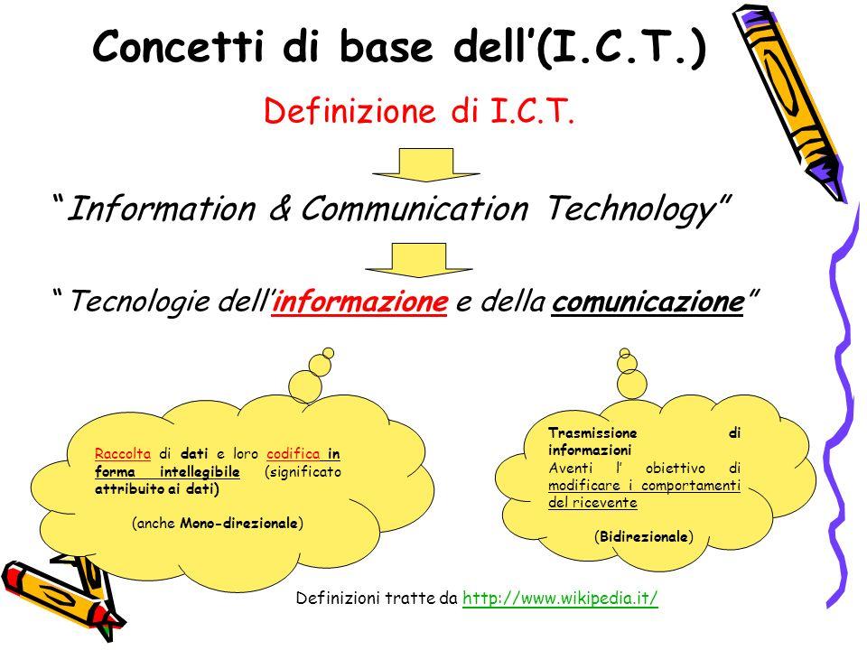 Concetti di base dell(I.C.T.) Definizione di I.C.T.