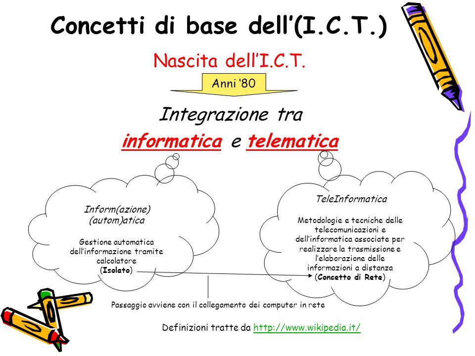 Concetti di base dell(I.C.T.) Nascita dellI.C.T.