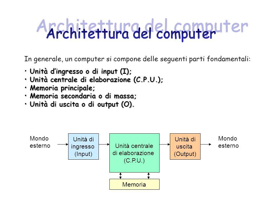 In generale, un computer si compone delle seguenti parti fondamentali: Unità dingresso o di input (I); Unità centrale di elaborazione (C.P.U.); Unità