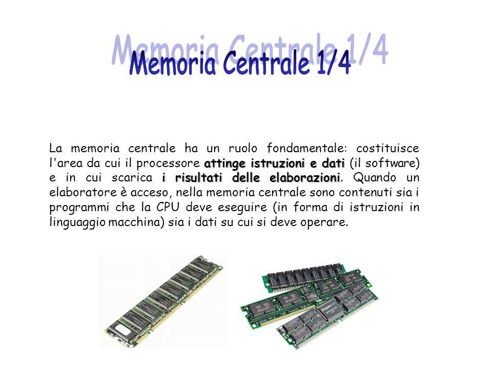 attinge istruzioni e dati i risultati delle elaborazioni La memoria centrale ha un ruolo fondamentale: costituisce l'area da cui il processore attinge