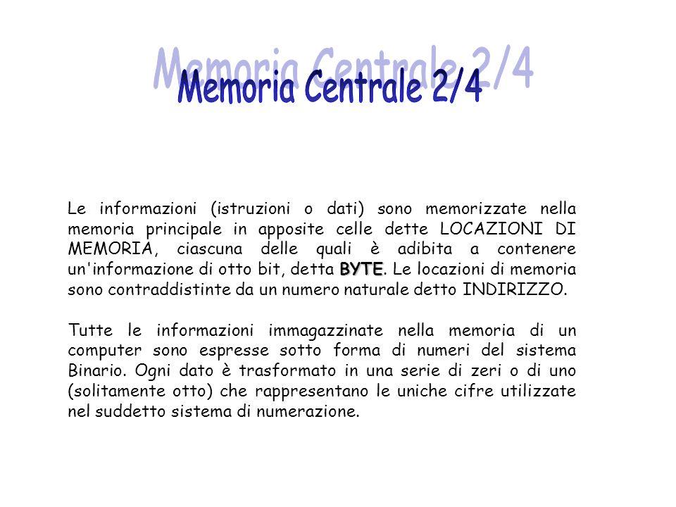 BYTE Le informazioni (istruzioni o dati) sono memorizzate nella memoria principale in apposite celle dette LOCAZIONI DI MEMORIA, ciascuna delle quali