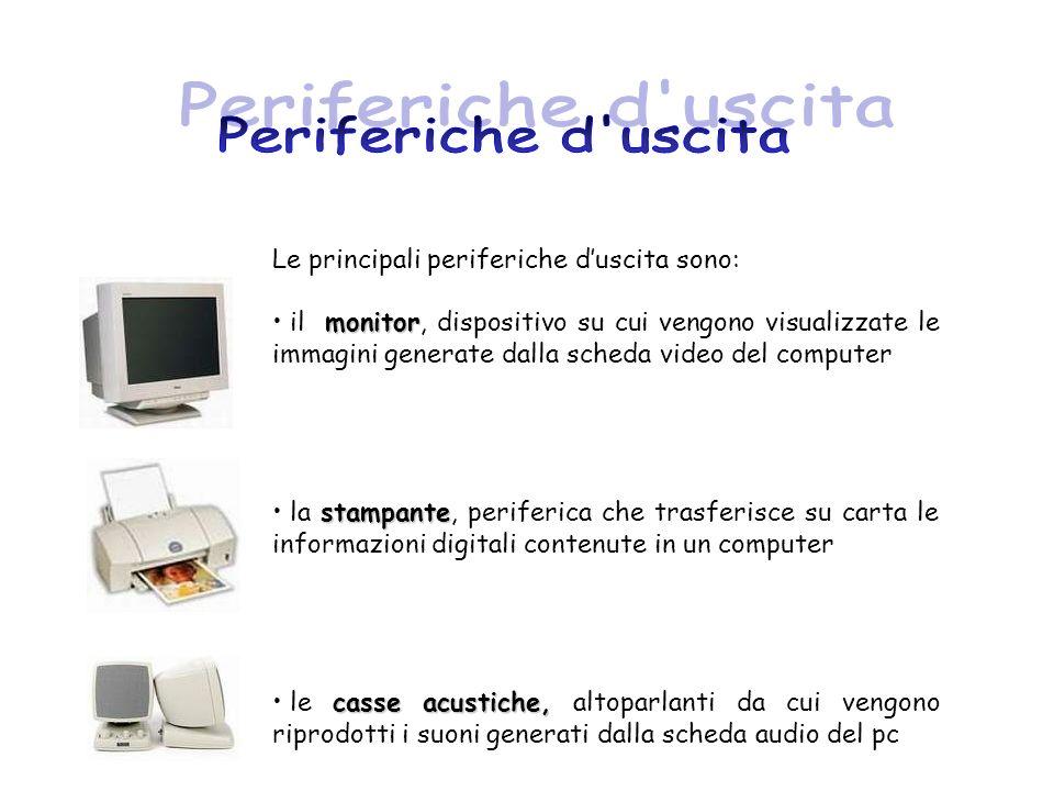 Le principali periferiche duscita sono: monitor il monitor, dispositivo su cui vengono visualizzate le immagini generate dalla scheda video del comput