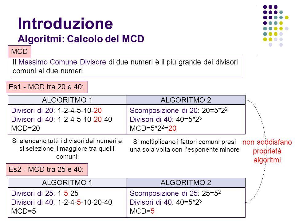 Introduzione Algoritmi: Calcolo del MCD Il Massimo Comune Divisore di due numeri è il più grande dei divisori comuni ai due numeri MCD Divisori di 20: 1-2-4-5-10-20 Divisori di 40: 1-2-4-5-10-20-40 MCD=20 Es1 - MCD tra 20 e 40: Divisori di 25: 1-5-25 Divisori di 40: 1-2-4-5-10-20-40 MCD=5 Es2 - MCD tra 25 e 40: Scomposizione di 20: 20=5*2 2 Divisori di 40: 40=5*2 3 MCD=5*2 2 =20 Scomposizione di 25: 25=5 2 Divisori di 40: 40=5*2 3 MCD=5 Si moltiplicano i fattori comuni presi una sola volta con lesponente minore ALGORITMO 1ALGORITMO 2 ALGORITMO 1ALGORITMO 2 Si elencano tutti i divisori dei numeri e si selezione il maggiore tra quelli comuni non soddisfano proprietà algoritmi