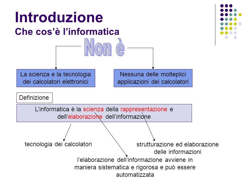 Introduzione Che cosè linformatica La scienza e la tecnologia dei calcolatori elettronici Nessuna delle molteplici applicazioni dei calcolatori Defini