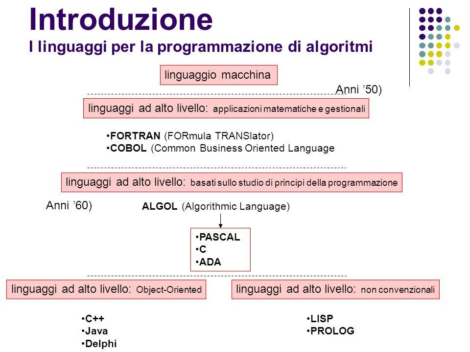 Introduzione I linguaggi per la programmazione di algoritmi linguaggio macchina linguaggi ad alto livello: applicazioni matematiche e gestionali FORTRAN (FORmula TRANSlator) COBOL (Common Business Oriented Language linguaggi ad alto livello: basati sullo studio di principi della programmazione ALGOL (Algorithmic Language) Anni 60) Anni 50) PASCAL C ADA linguaggi ad alto livello: Object-Oriented C++ Java Delphi linguaggi ad alto livello: non convenzionali LISP PROLOG