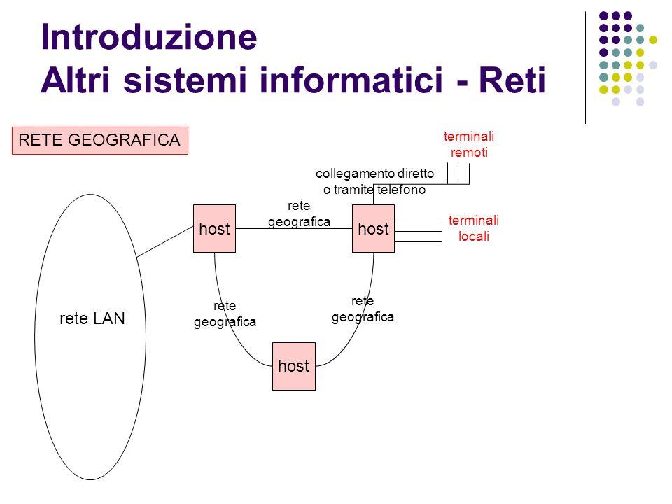 Introduzione Altri sistemi informatici - Reti host RETE GEOGRAFICA rete geografica rete geografica rete geografica terminali locali terminali remoti collegamento diretto o tramite telefono rete LAN