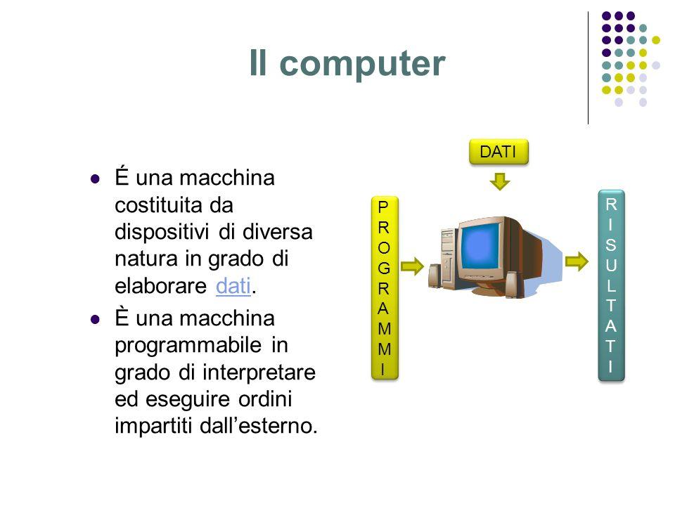 É una macchina costituita da dispositivi di diversa natura in grado di elaborare dati.