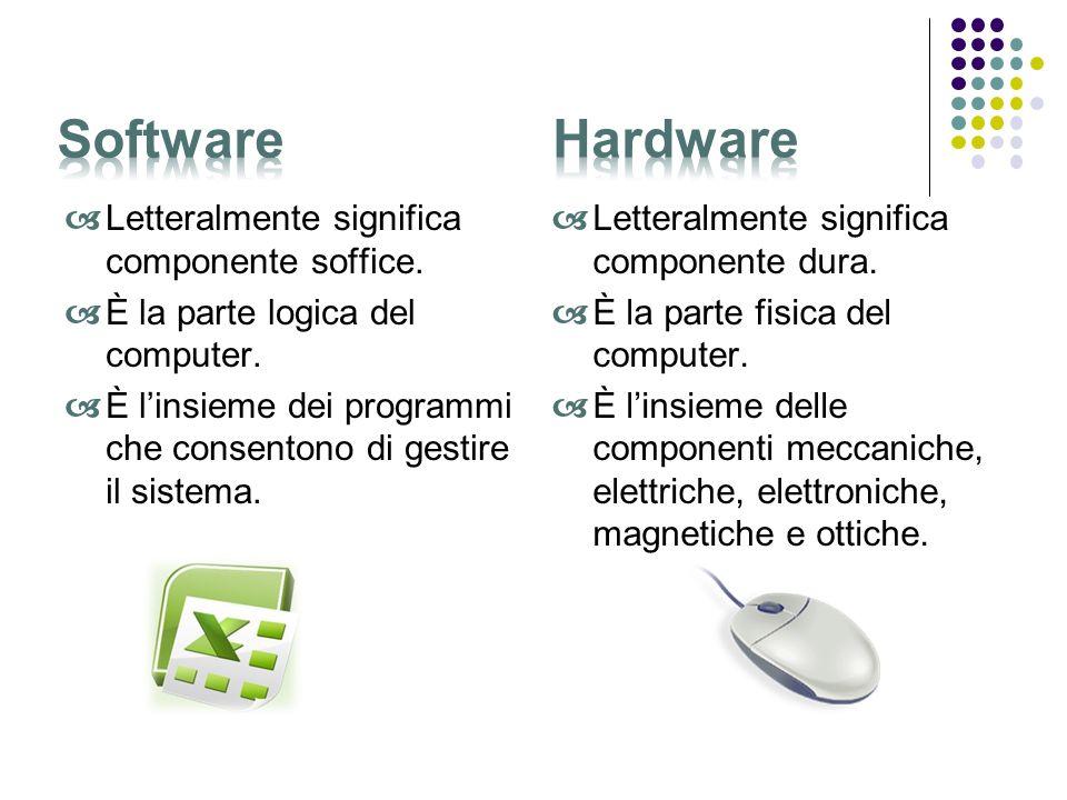 Letteralmente significa componente soffice. È la parte logica del computer. È linsieme dei programmi che consentono di gestire il sistema. Letteralmen