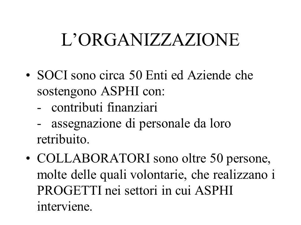 SETTORI DI INTERVENTO DI ASPHI