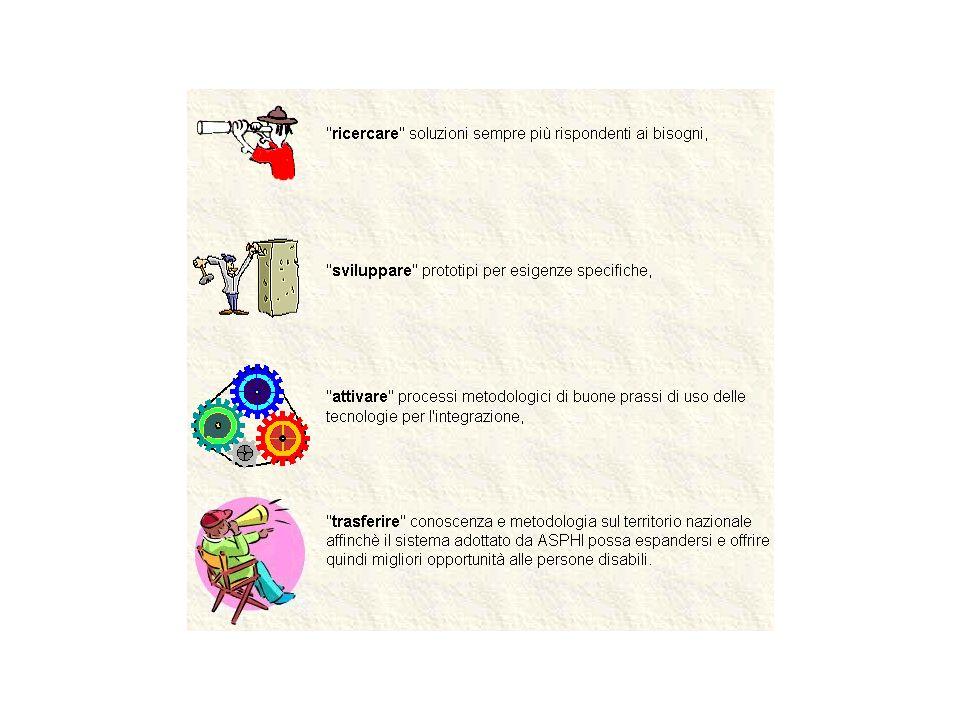 Sensori a umido e a variazione di assetto