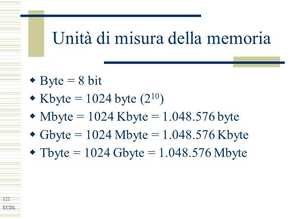 122 ECDL Unità di misura della memoria Byte = 8 bit Kbyte = 1024 byte (2 10 ) Mbyte = 1024 Kbyte = 1.048.576 byte Gbyte = 1024 Mbyte = 1.048.576 Kbyte Tbyte = 1024 Gbyte = 1.048.576 Mbyte
