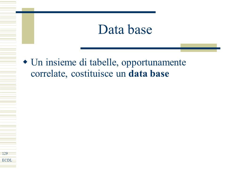 129 ECDL Data base Un insieme di tabelle, opportunamente correlate, costituisce un data base