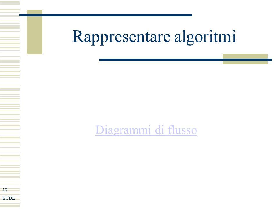 13 ECDL Rappresentare algoritmi Diagrammi di flusso