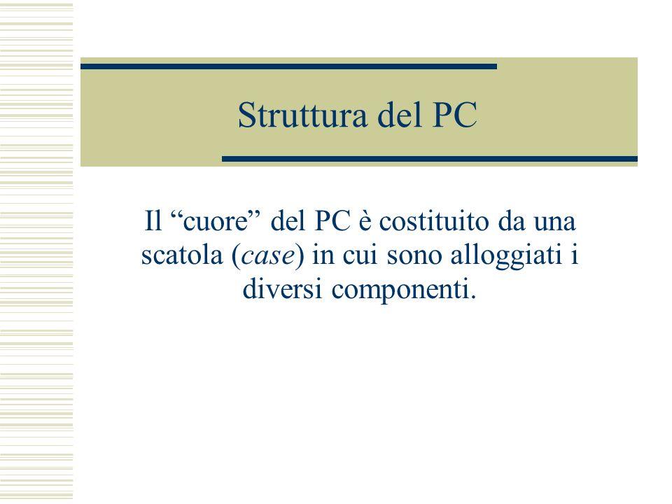 Struttura del PC Il cuore del PC è costituito da una scatola (case) in cui sono alloggiati i diversi componenti.