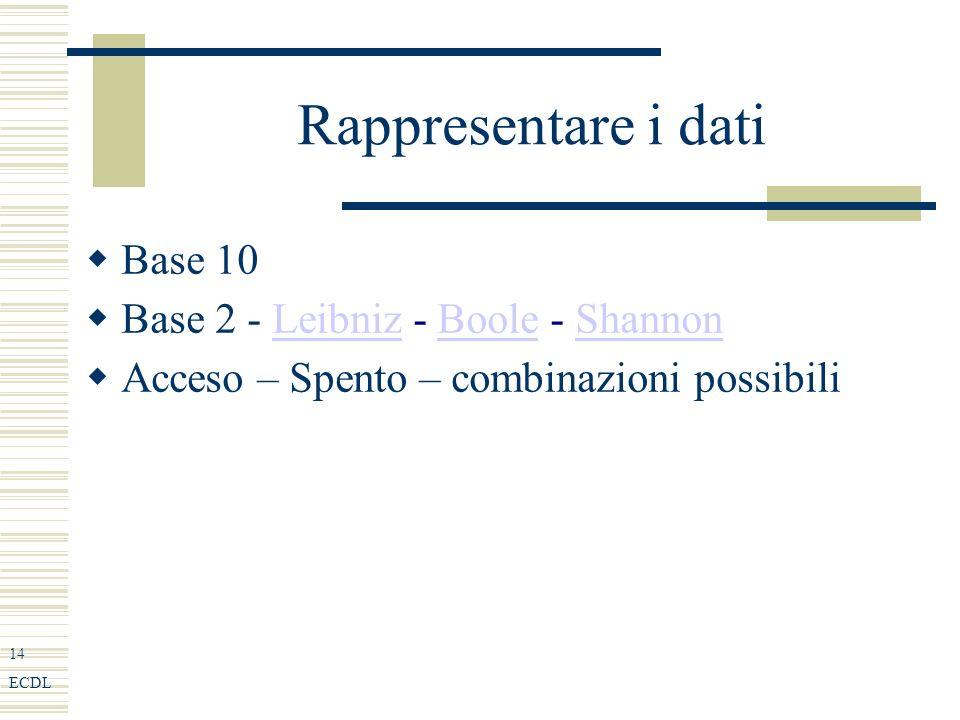 14 ECDL Rappresentare i dati Base 10 Base 2 - Leibniz - Boole - ShannonLeibnizBooleShannon Acceso – Spento – combinazioni possibili