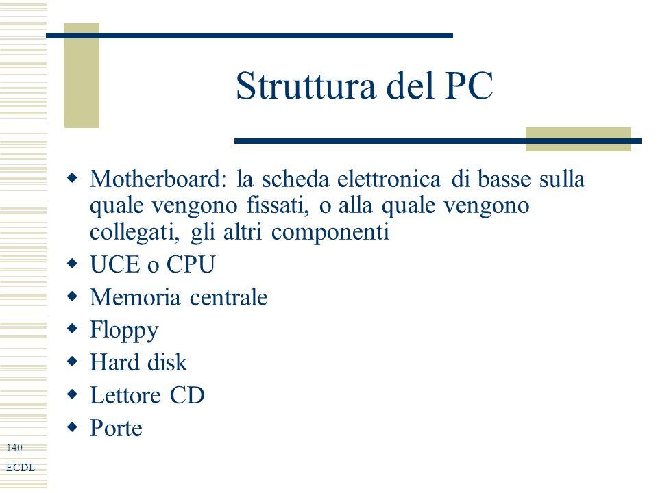 140 ECDL Struttura del PC Motherboard: la scheda elettronica di basse sulla quale vengono fissati, o alla quale vengono collegati, gli altri componenti UCE o CPU Memoria centrale Floppy Hard disk Lettore CD Porte