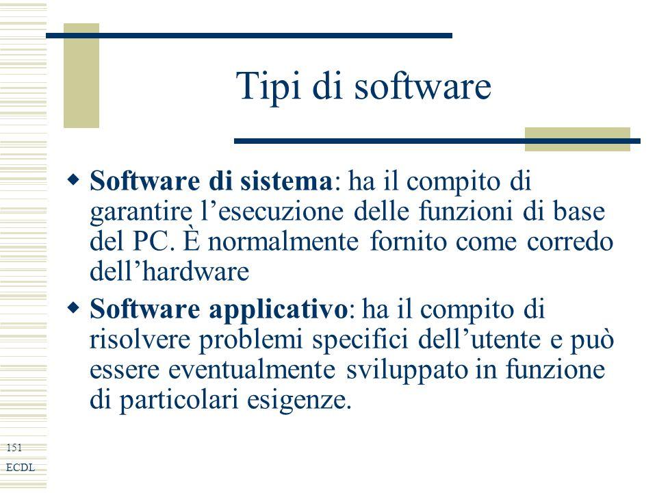 151 ECDL Tipi di software Software di sistema: ha il compito di garantire lesecuzione delle funzioni di base del PC.