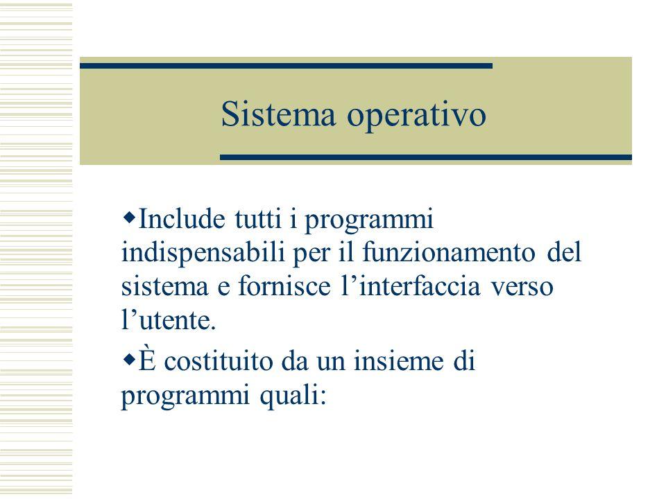 Sistema operativo Include tutti i programmi indispensabili per il funzionamento del sistema e fornisce linterfaccia verso lutente.