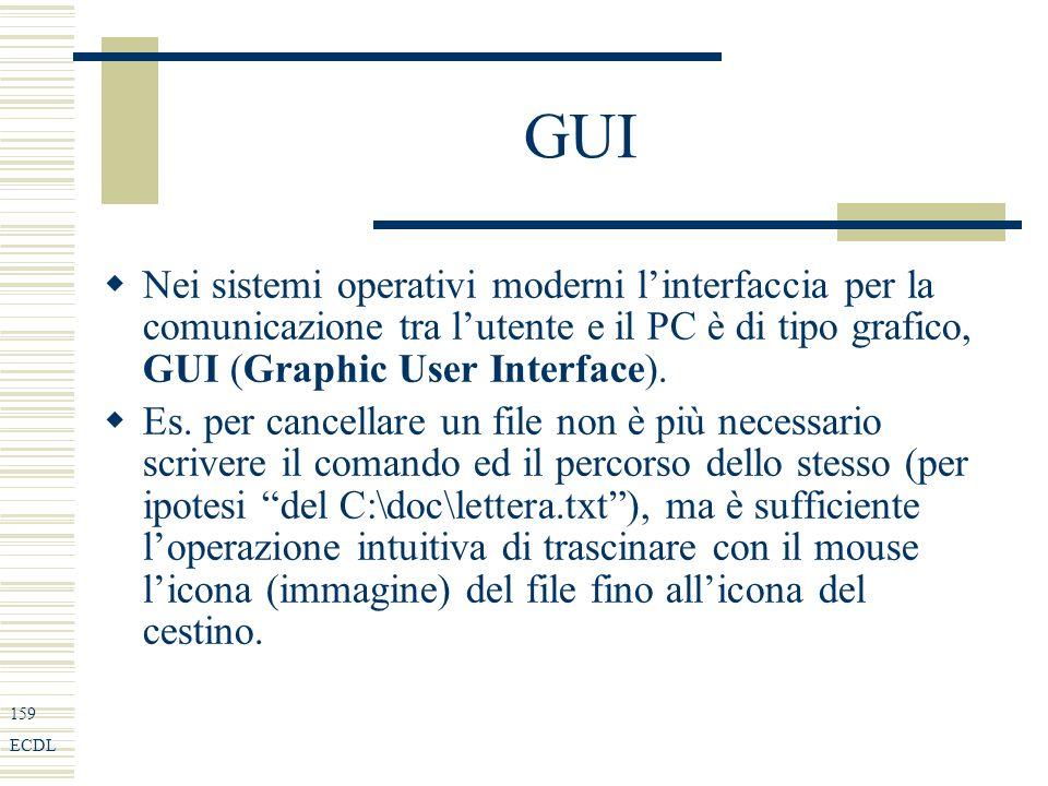 159 ECDL GUI Nei sistemi operativi moderni linterfaccia per la comunicazione tra lutente e il PC è di tipo grafico, GUI (Graphic User Interface).