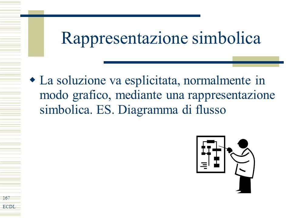 167 ECDL Rappresentazione simbolica La soluzione va esplicitata, normalmente in modo grafico, mediante una rappresentazione simbolica.