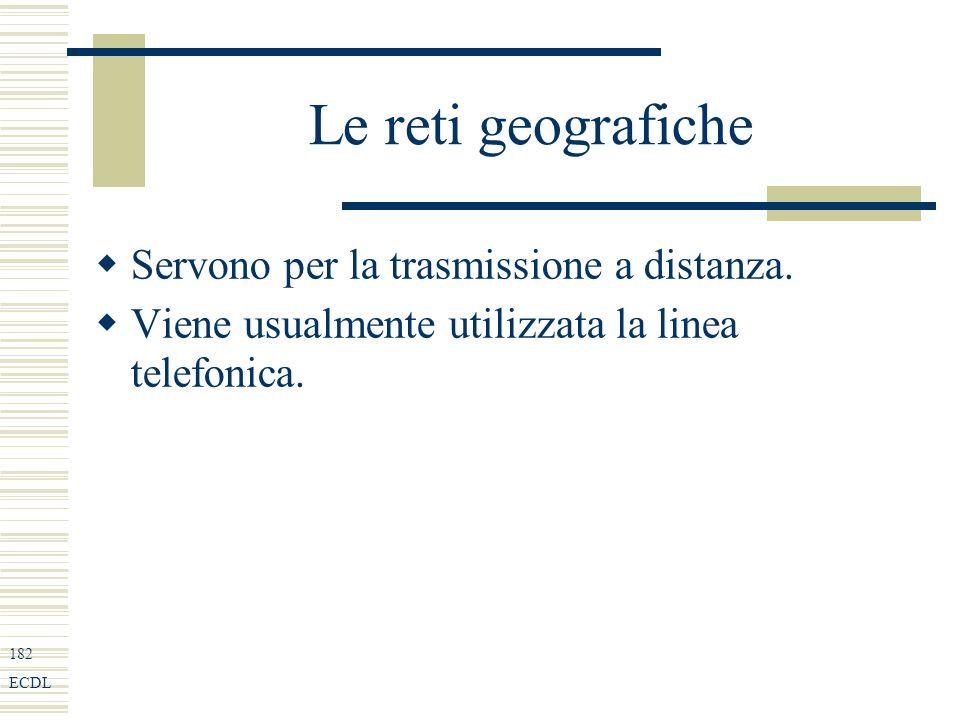 182 ECDL Le reti geografiche Servono per la trasmissione a distanza.