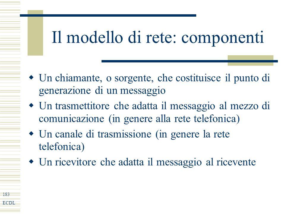 183 ECDL Il modello di rete: componenti Un chiamante, o sorgente, che costituisce il punto di generazione di un messaggio Un trasmettitore che adatta il messaggio al mezzo di comunicazione (in genere alla rete telefonica) Un canale di trasmissione (in genere la rete telefonica) Un ricevitore che adatta il messaggio al ricevente