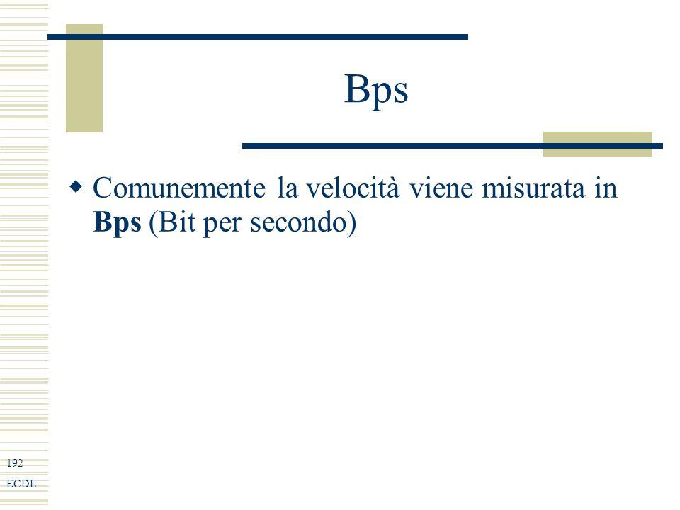 192 ECDL Bps Comunemente la velocità viene misurata in Bps (Bit per secondo)