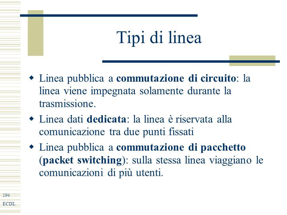 194 ECDL Tipi di linea Linea pubblica a commutazione di circuito: la linea viene impegnata solamente durante la trasmissione.