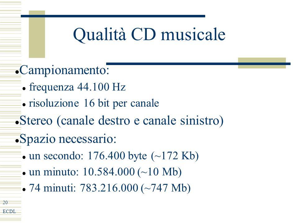 20 ECDL Qualità CD musicale Campionamento: frequenza 44.100 Hz risoluzione 16 bit per canale Stereo (canale destro e canale sinistro) Spazio necessario: un secondo: 176.400 byte (~172 Kb) un minuto: 10.584.000 (~10 Mb) 74 minuti: 783.216.000 (~747 Mb)