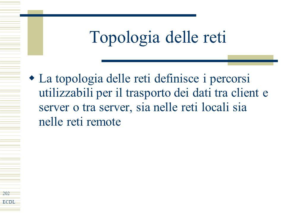 202 ECDL Topologia delle reti La topologia delle reti definisce i percorsi utilizzabili per il trasporto dei dati tra client e server o tra server, sia nelle reti locali sia nelle reti remote