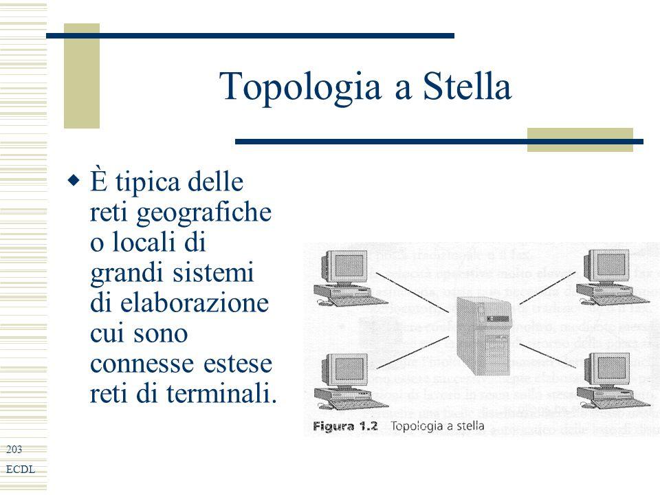 203 ECDL Topologia a Stella È tipica delle reti geografiche o locali di grandi sistemi di elaborazione cui sono connesse estese reti di terminali.