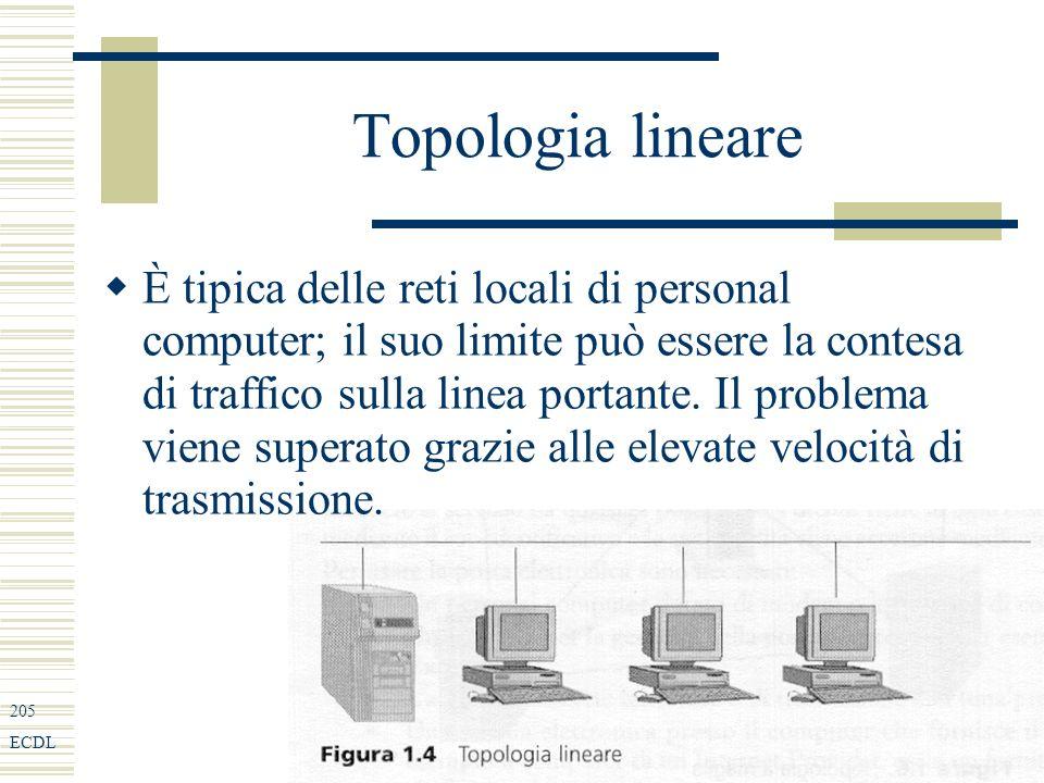 205 ECDL Topologia lineare È tipica delle reti locali di personal computer; il suo limite può essere la contesa di traffico sulla linea portante.