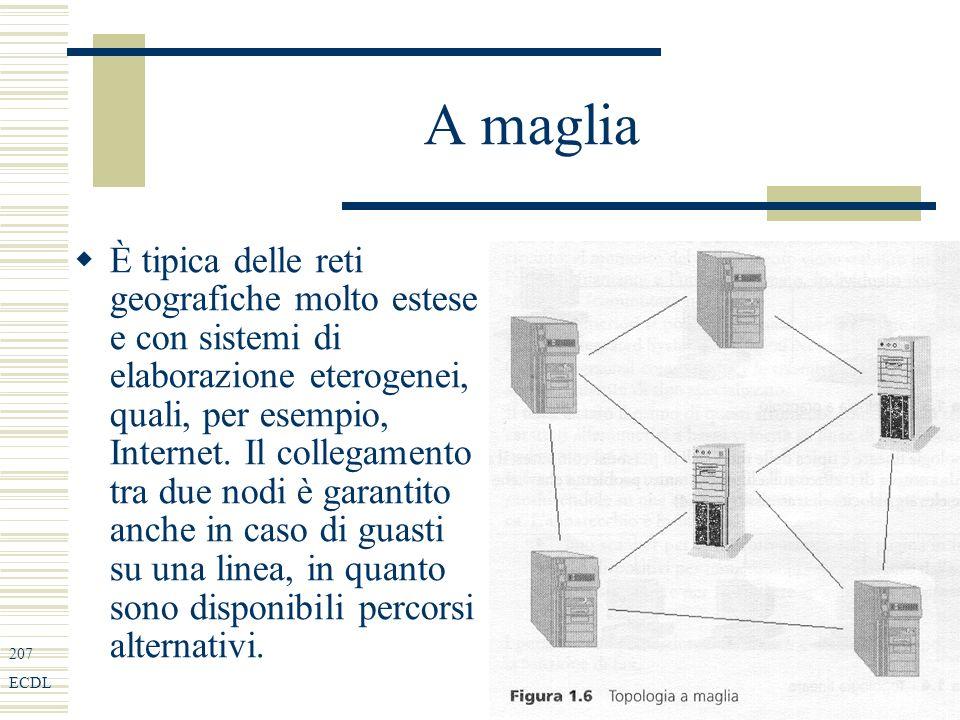207 ECDL A maglia È tipica delle reti geografiche molto estese e con sistemi di elaborazione eterogenei, quali, per esempio, Internet.
