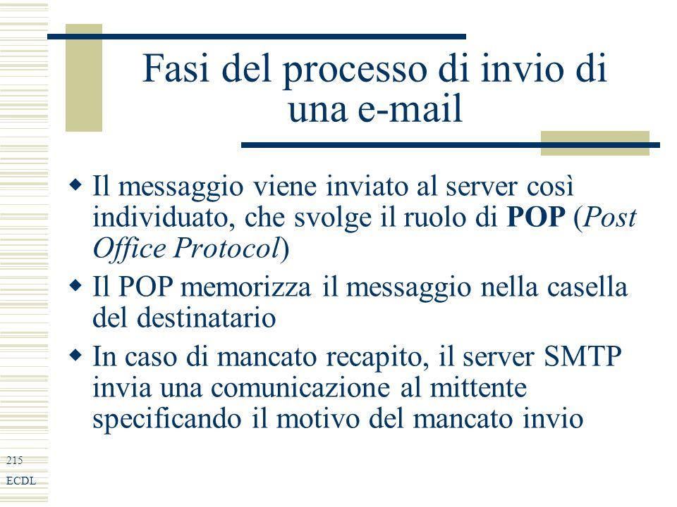215 ECDL Fasi del processo di invio di una e-mail Il messaggio viene inviato al server così individuato, che svolge il ruolo di POP (Post Office Protocol) Il POP memorizza il messaggio nella casella del destinatario In caso di mancato recapito, il server SMTP invia una comunicazione al mittente specificando il motivo del mancato invio