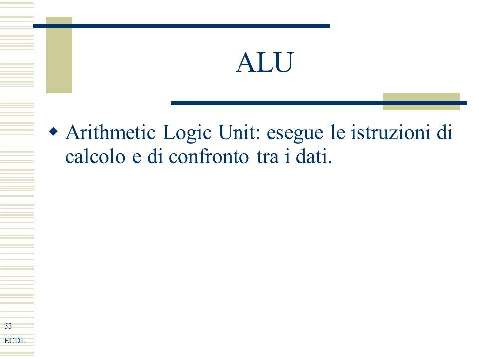 53 ECDL ALU Arithmetic Logic Unit: esegue le istruzioni di calcolo e di confronto tra i dati.