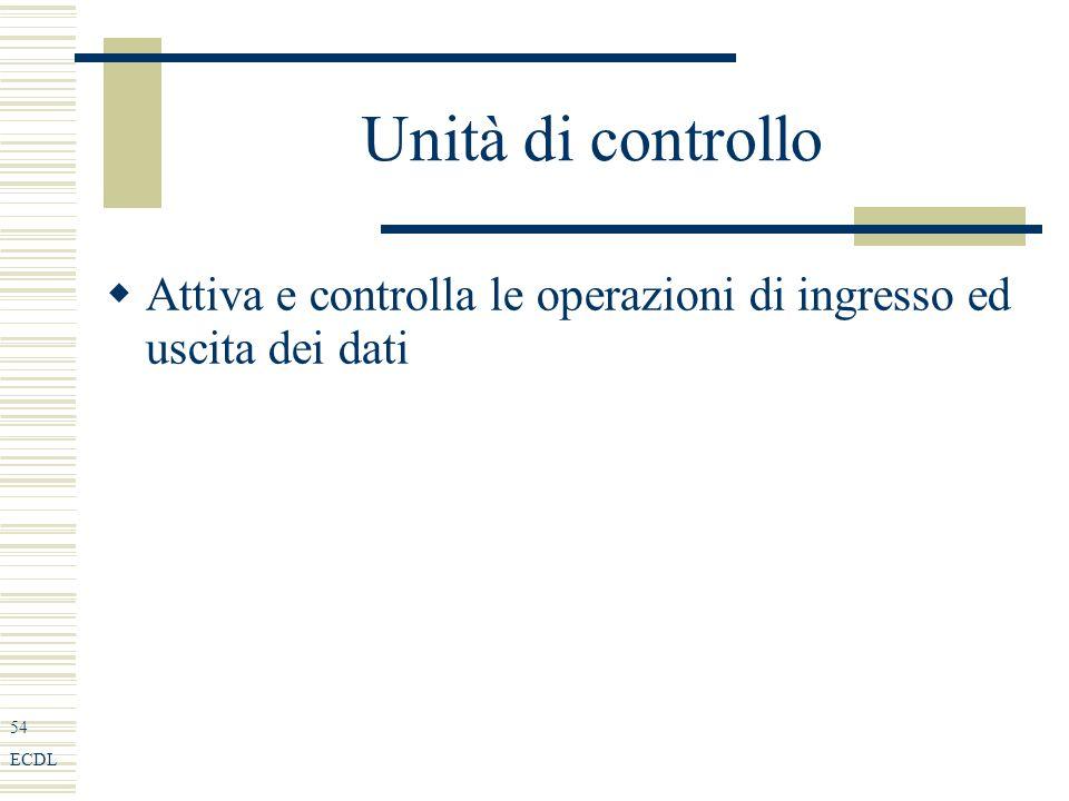 54 ECDL Unità di controllo Attiva e controlla le operazioni di ingresso ed uscita dei dati