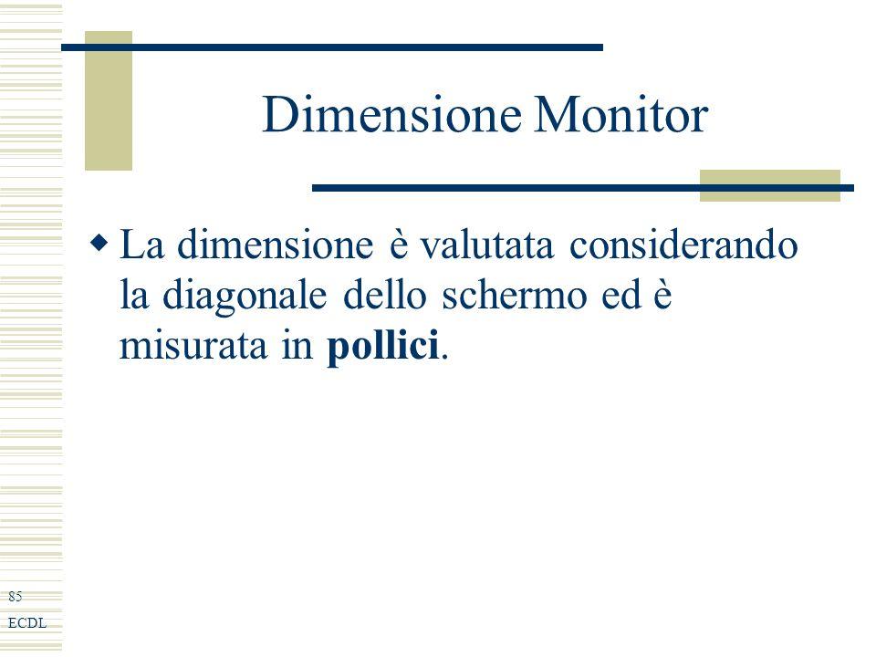 85 ECDL Dimensione Monitor La dimensione è valutata considerando la diagonale dello schermo ed è misurata in pollici.