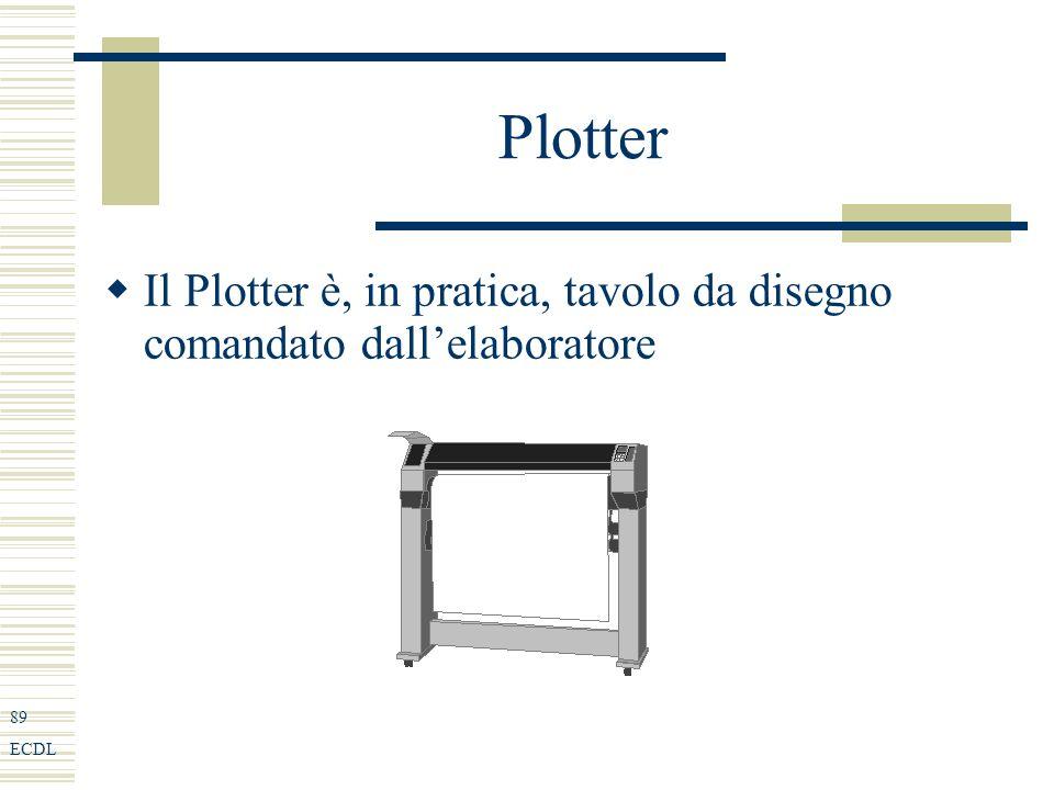 89 ECDL Plotter Il Plotter è, in pratica, tavolo da disegno comandato dallelaboratore