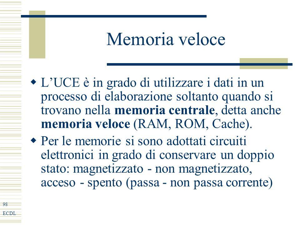98 ECDL Memoria veloce LUCE è in grado di utilizzare i dati in un processo di elaborazione soltanto quando si trovano nella memoria centrale, detta anche memoria veloce (RAM, ROM, Cache).