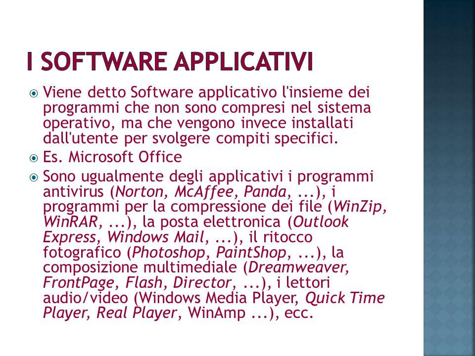 Viene detto Software applicativo l'insieme dei programmi che non sono compresi nel sistema operativo, ma che vengono invece installati dall'utente per