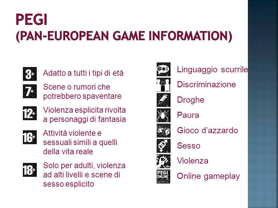 Linguaggio scurrile Discriminazione Droghe Paura Gioco dazzardo Sesso Violenza Online gameplay Adatto a tutti i tipi di età Scene o rumori che potrebb